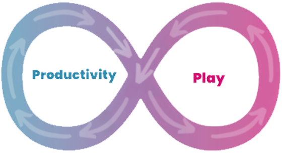 An infinitely loop with the words productivity and play in the holes